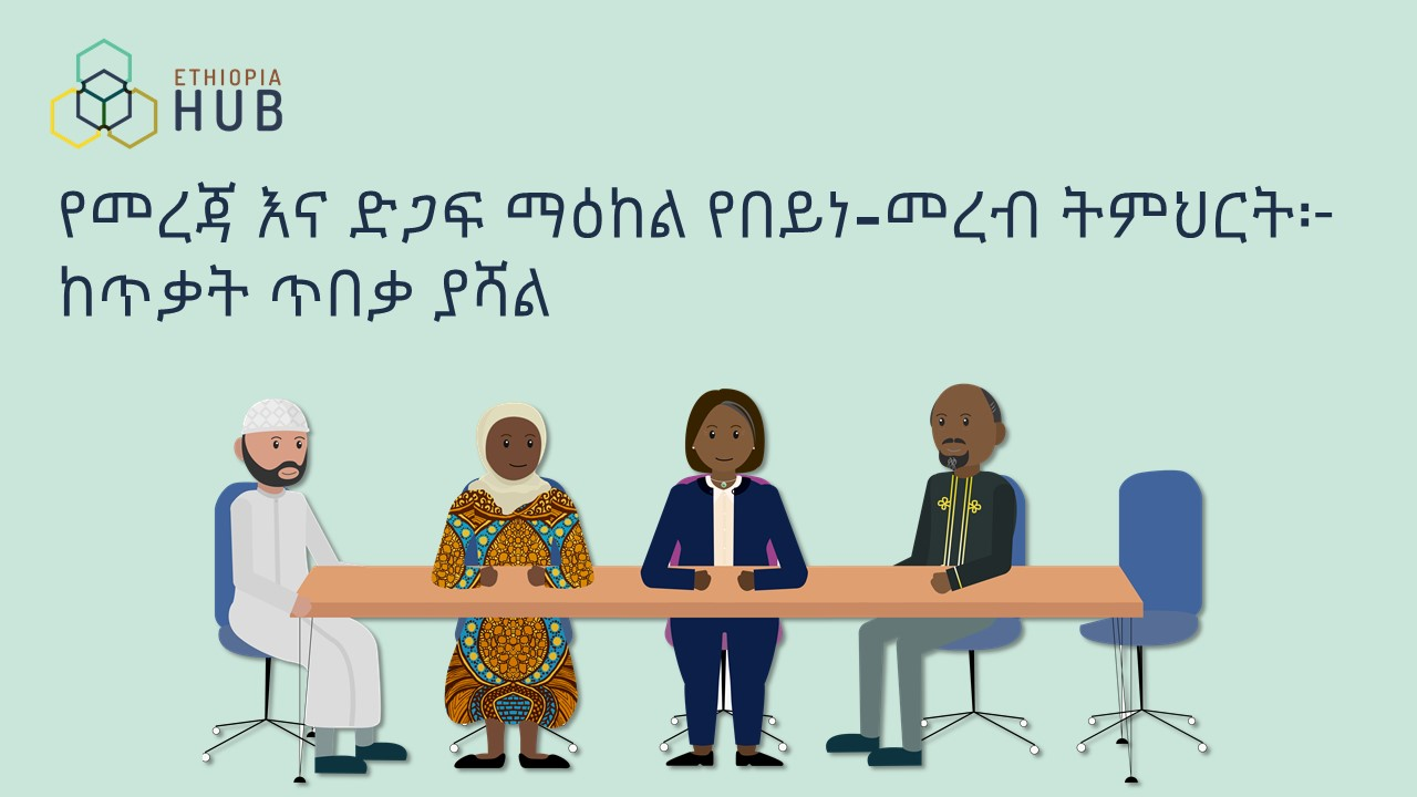 yemereja ina digafi ma'ikeli yebeyine-merebi timihiriti፦ ket'ik'ati t'ibek'a yashali (RSH online learning in Amharic: Safeguarding Matters)
